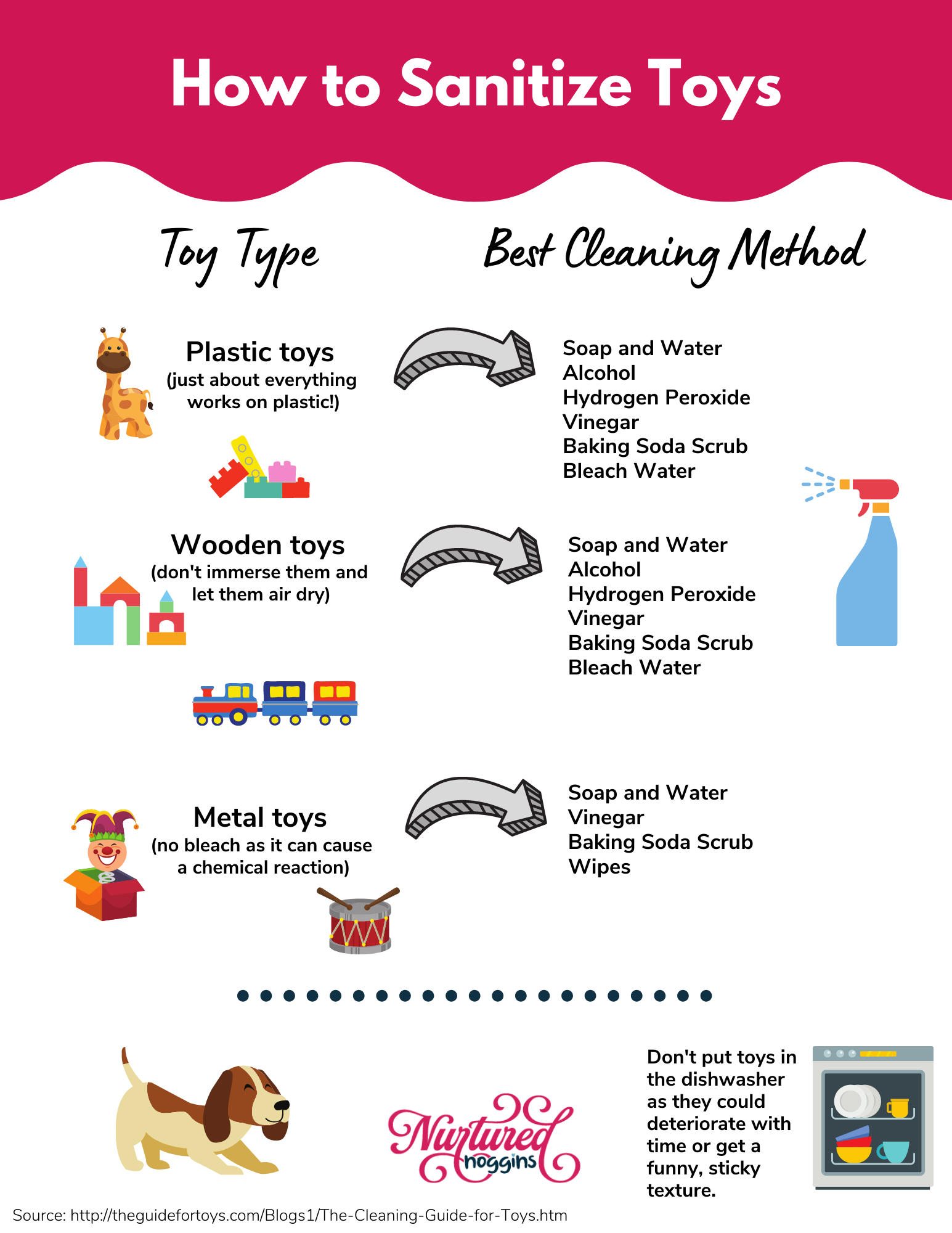 How to sanitize baby toys